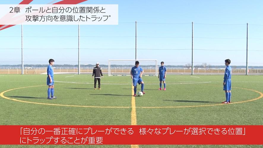 止める 蹴る トラップ新指導論 内藤清志 筑波大学