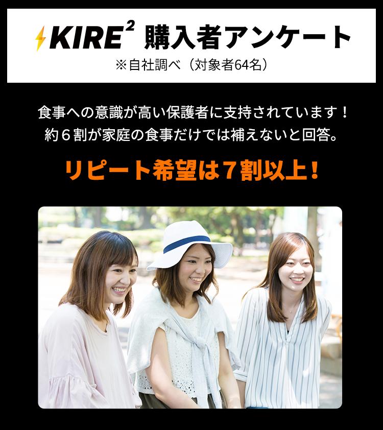 キレキレ購入者アンケート※自社調べ(対象者64名)
